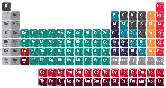 xrf analyzer analyse elements